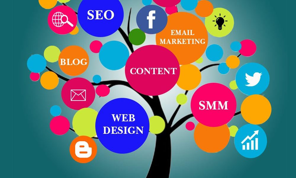 Digital Marketing in Hyderabad, India